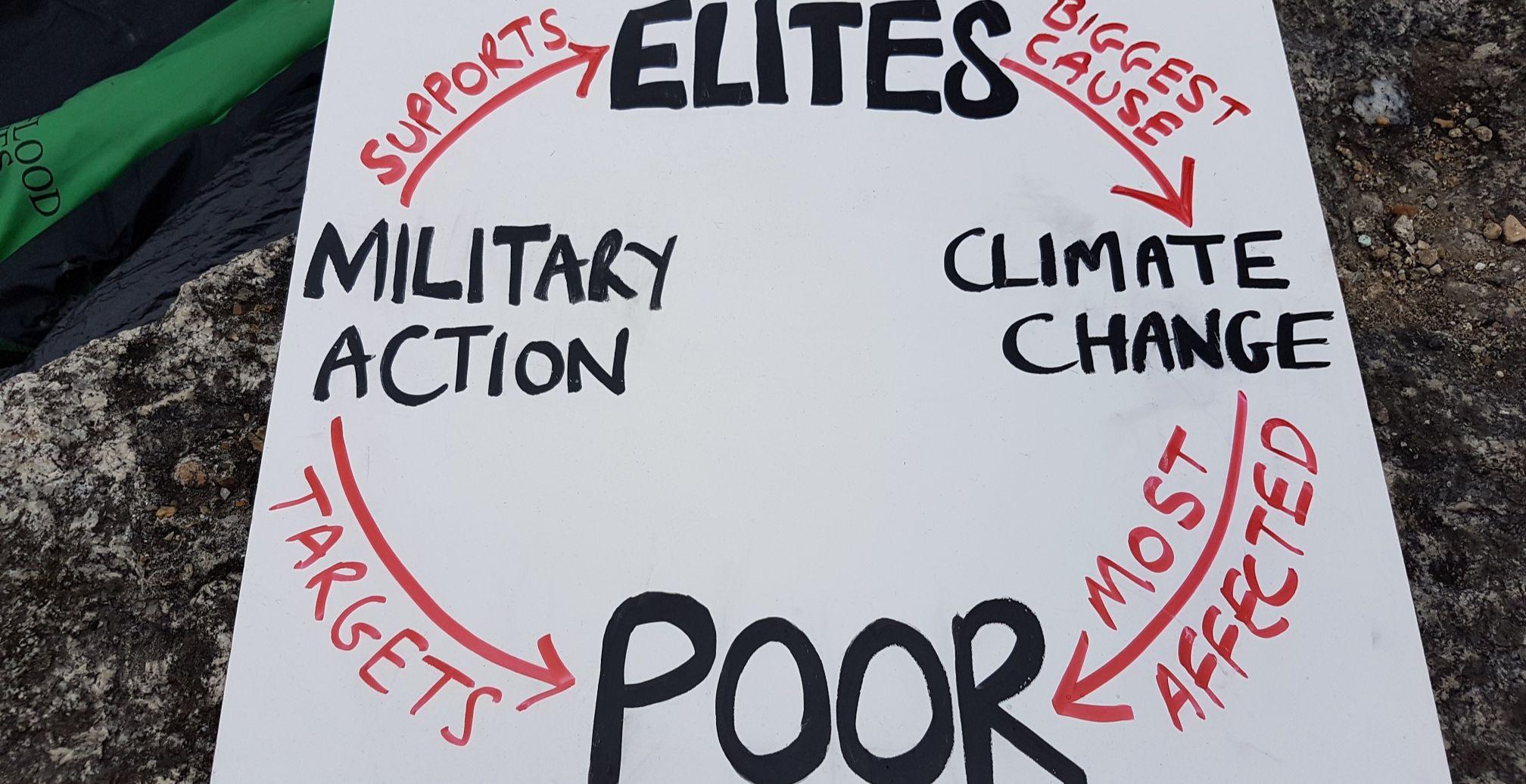 Image result for war climate change