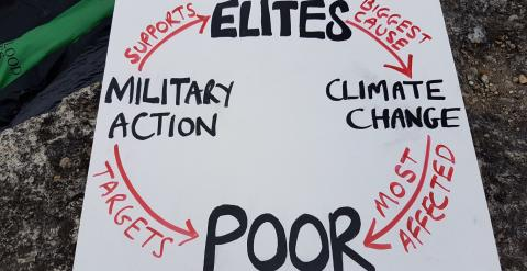 Diagram illustrating links between war, poverty and climate change